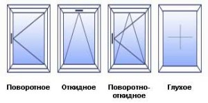 vid-okon